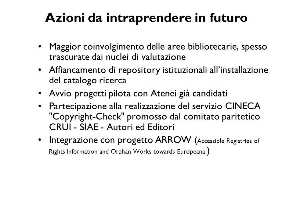 Azioni da intraprendere in futuro Maggior coinvolgimento delle aree bibliotecarie, spesso trascurate dai nuclei di valutazione Affiancamento di reposi