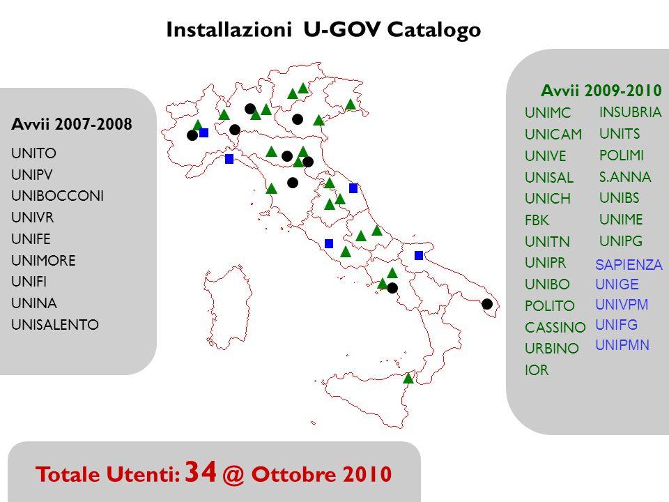 Installazioni U-GOV Catalogo Avvii 2007-2008 UNITO UNIPV UNIBOCCONI UNIVR UNIFE UNIMORE UNIFI UNINA UNISALENTO Totale Utenti: 34 @ Ottobre 2010 Avvii