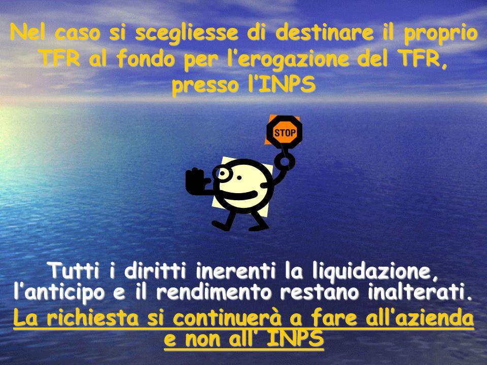 Nel caso si scegliesse di destinare il proprio TFR al fondo per lerogazione del TFR, presso lINPS Tutti i diritti inerenti la liquidazione, lanticipo
