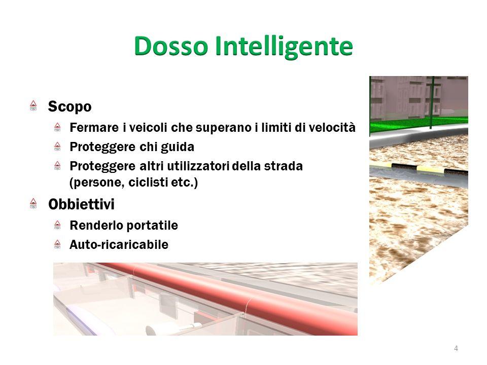 Comincia con la ricerca sui segnali stradali Segnali che utilizzano il sistema radar per rilevare la velocità.