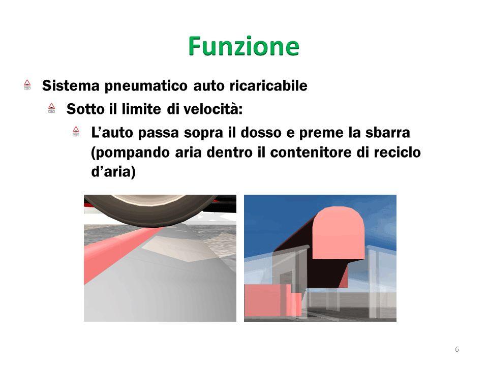 Design semplice Basso (altezza marciapiede) 500mm per 1000mm (50cm X 1m) Barra centrale di colore diverso CITTAURBANO RURALE 519/05/2008