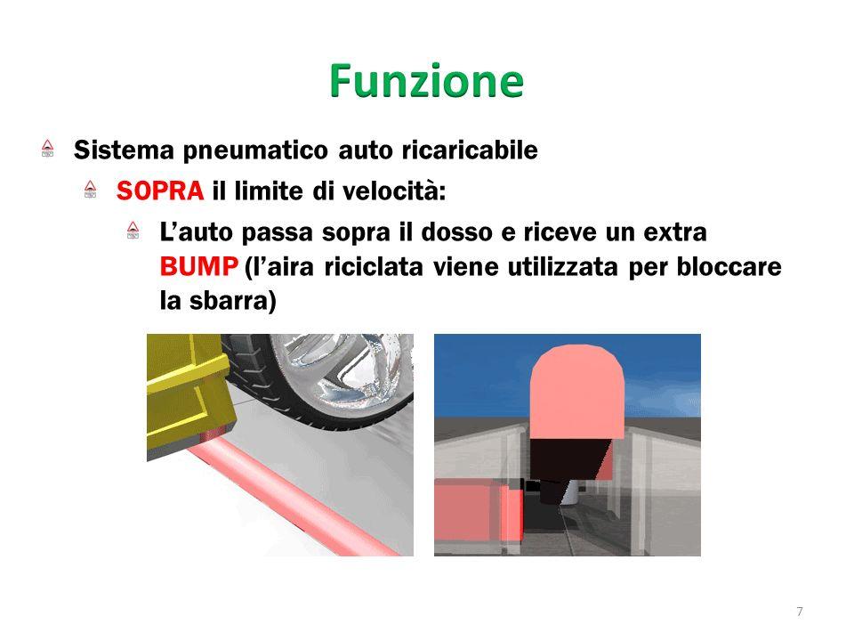 Sistema pneumatico auto ricaricabile Sotto il limite di velocità: Lauto passa sopra il dosso e preme la sbarra (pompando aria dentro il contenitore di reciclo daria) 6