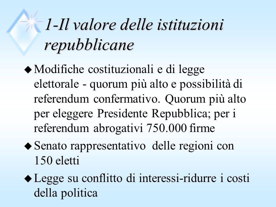 1-Il valore delle istituzioni repubblicane u Modifiche costituzionali e di legge elettorale - quorum più alto e possibilità di referendum confermativo.