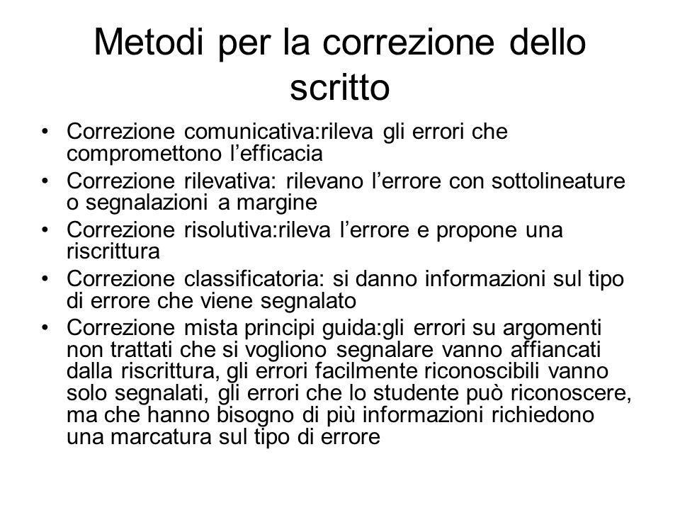 Metodi per la correzione dello scritto Correzione comunicativa:rileva gli errori che compromettono lefficacia Correzione rilevativa: rilevano lerrore
