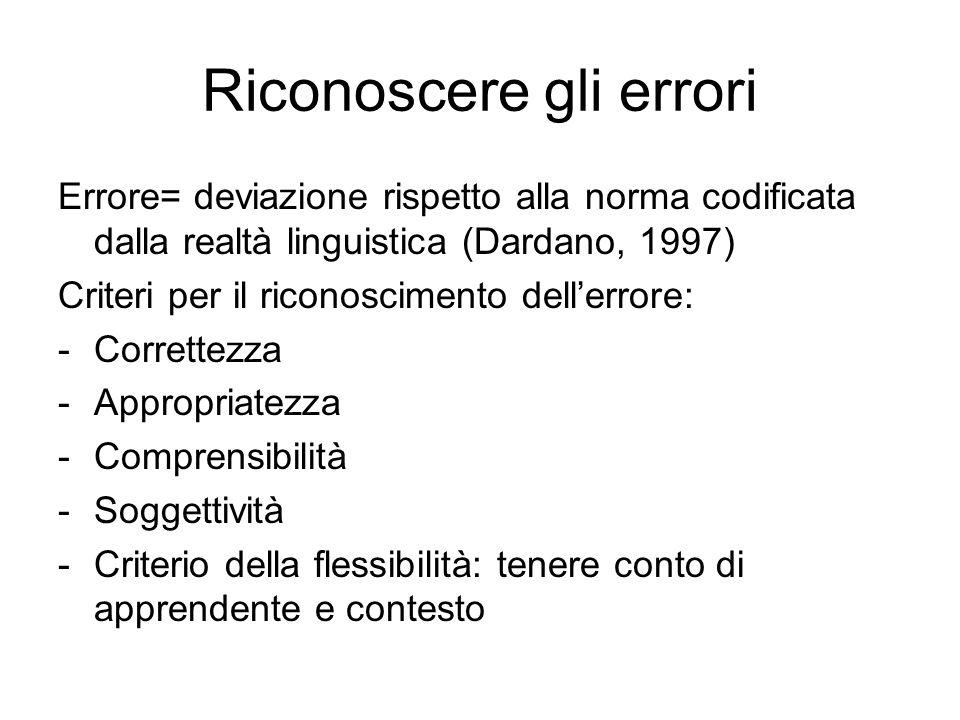 Riconoscere gli errori Errore= deviazione rispetto alla norma codificata dalla realtà linguistica (Dardano, 1997) Criteri per il riconoscimento deller