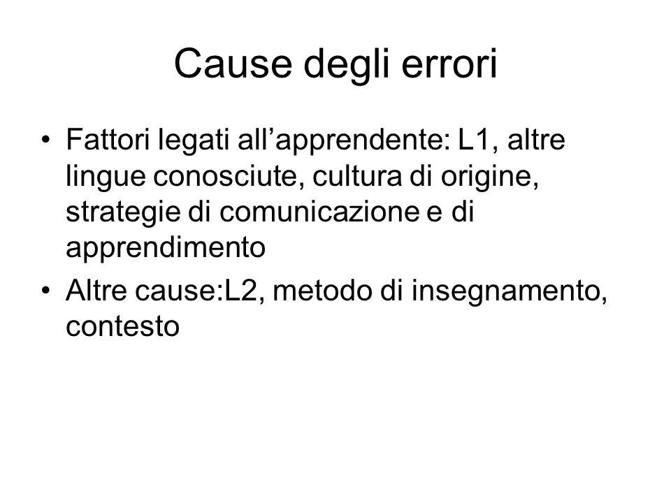 Cause degli errori Fattori legati allapprendente: L1, altre lingue conosciute, cultura di origine, strategie di comunicazione e di apprendimento Altre