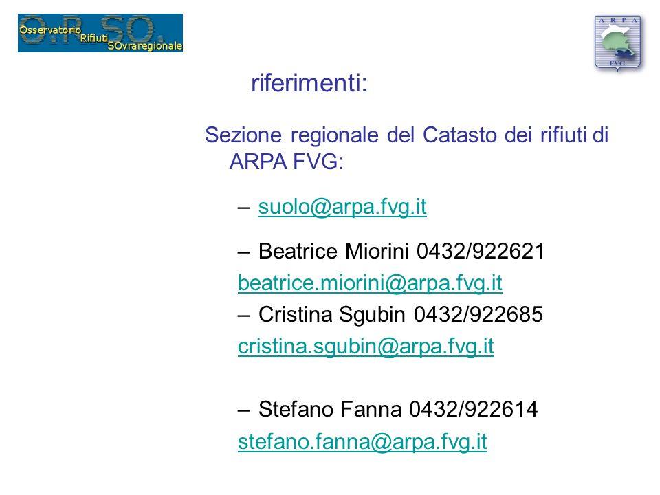 riferimenti: Sezione regionale del Catasto dei rifiuti di ARPA FVG: –suolo@arpa.fvg.itsuolo@arpa.fvg.it –Beatrice Miorini 0432/922621 beatrice.miorini@arpa.fvg.it –Cristina Sgubin 0432/922685 cristina.sgubin@arpa.fvg.it –Stefano Fanna 0432/922614 stefano.fanna@arpa.fvg.it