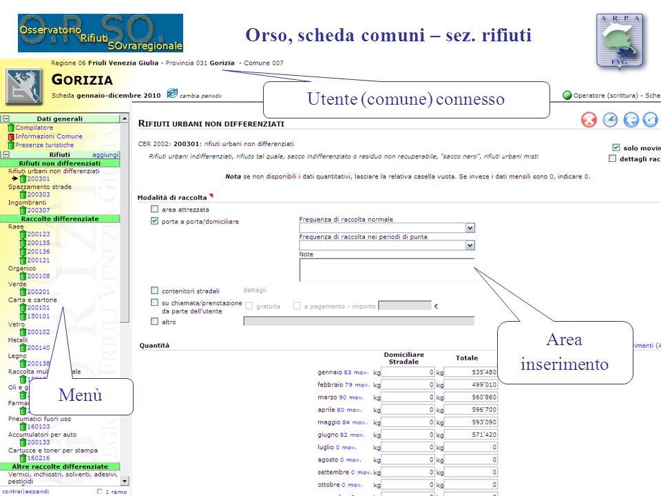 Utente (comune) connesso Area inserimento Menù Orso, scheda comuni – sez. rifiuti