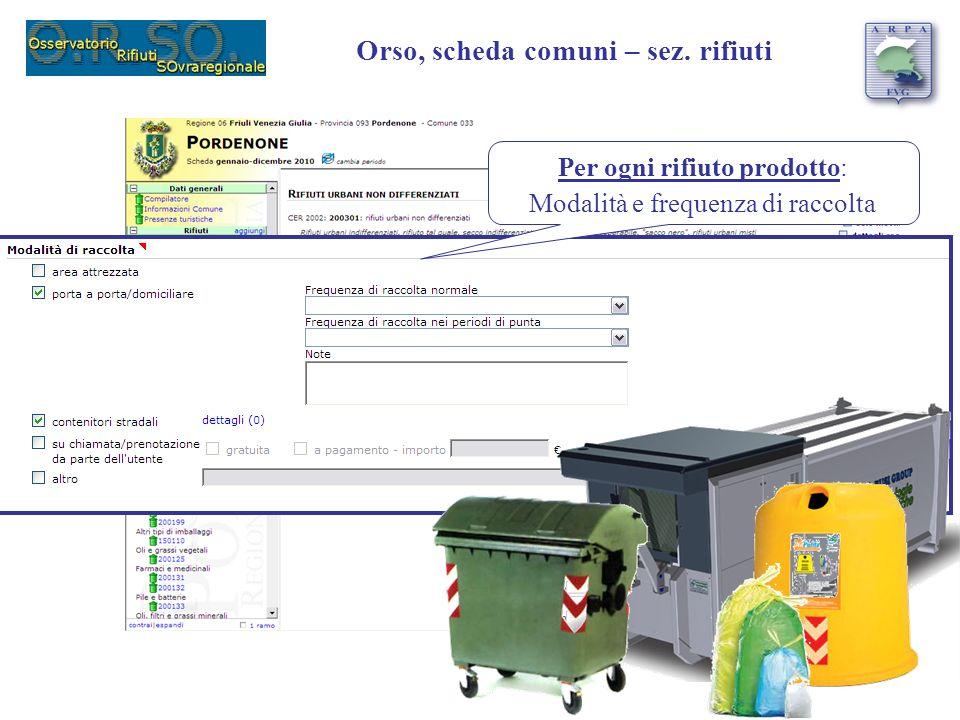 Per ogni rifiuto prodotto: Quantitativo totale (annuale e/o mensile e/o giornaliero) Orso, scheda comuni – sez.