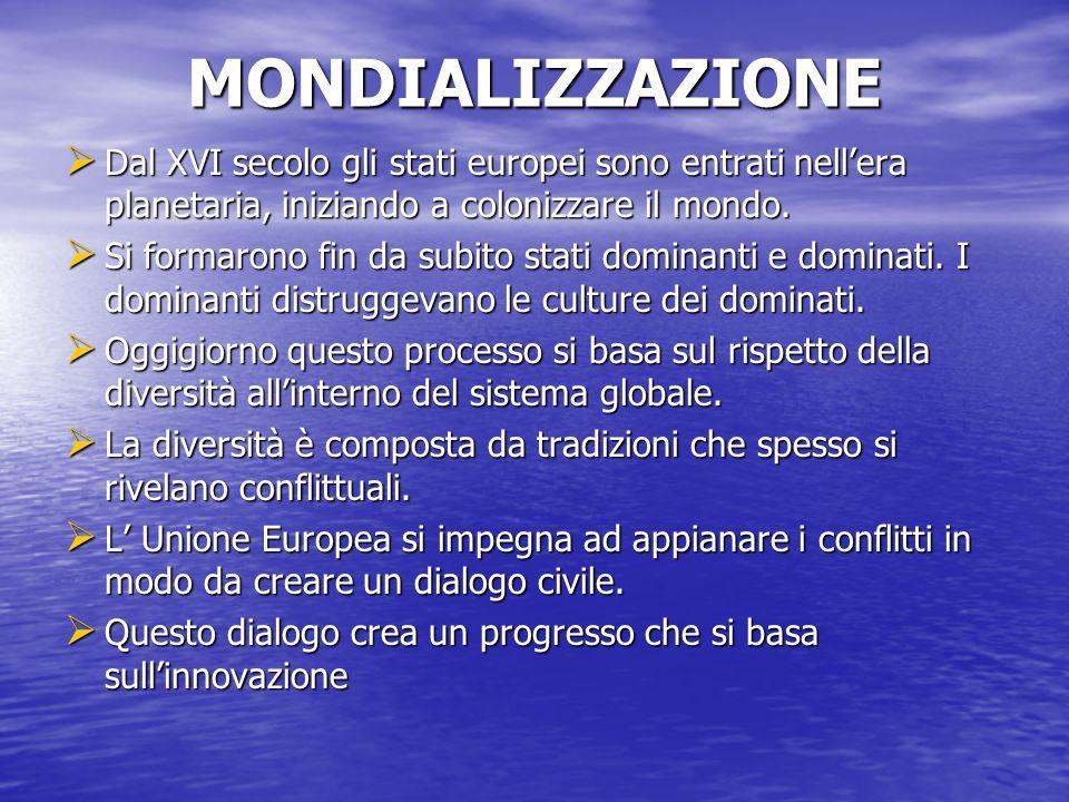 Diritti delle donne Trattato di Roma(1957): lEuropa si impegna ad appianare a livello legislativo i due generi.