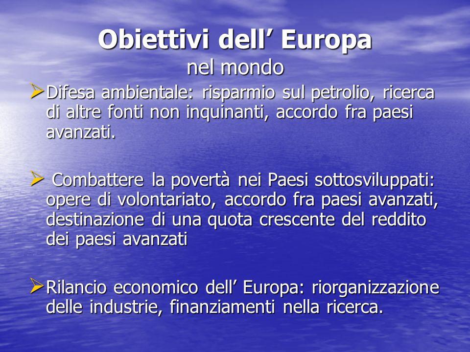 Obiettivi dell Europa nel mondo Difesa ambientale: risparmio sul petrolio, ricerca di altre fonti non inquinanti, accordo fra paesi avanzati.