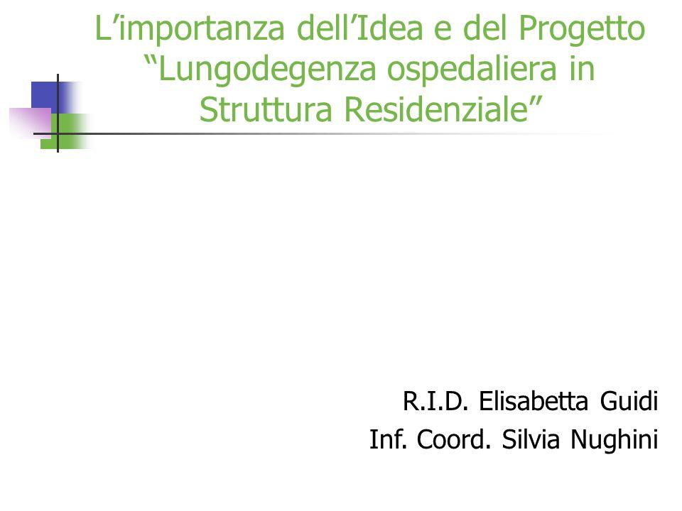 Limportanza dellIdea e del Progetto Lungodegenza ospedaliera in Struttura Residenziale R.I.D. Elisabetta Guidi Inf. Coord. Silvia Nughini
