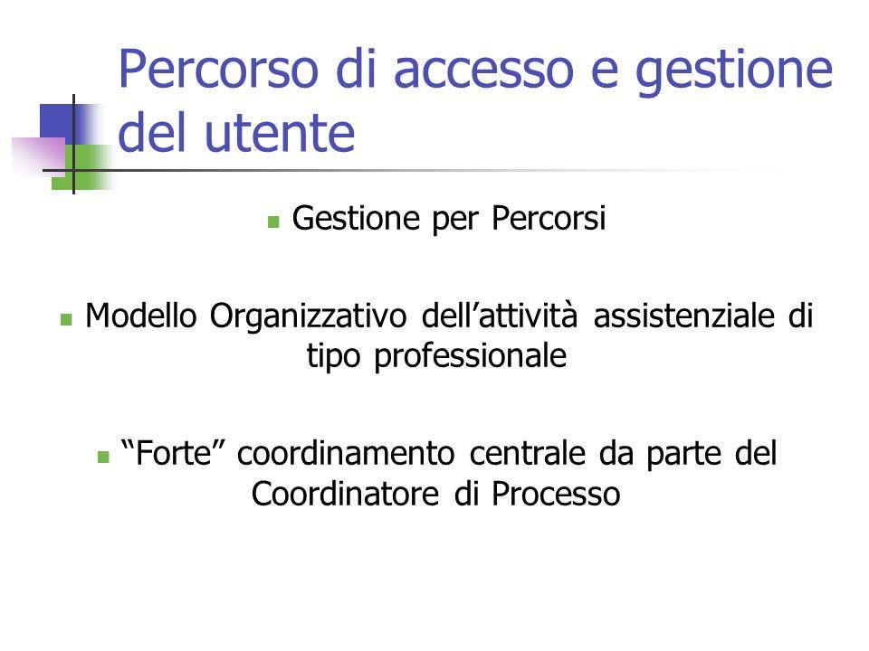 Percorso di accesso e gestione del utente Gestione per Percorsi Modello Organizzativo dellattività assistenziale di tipo professionale Forte coordinam