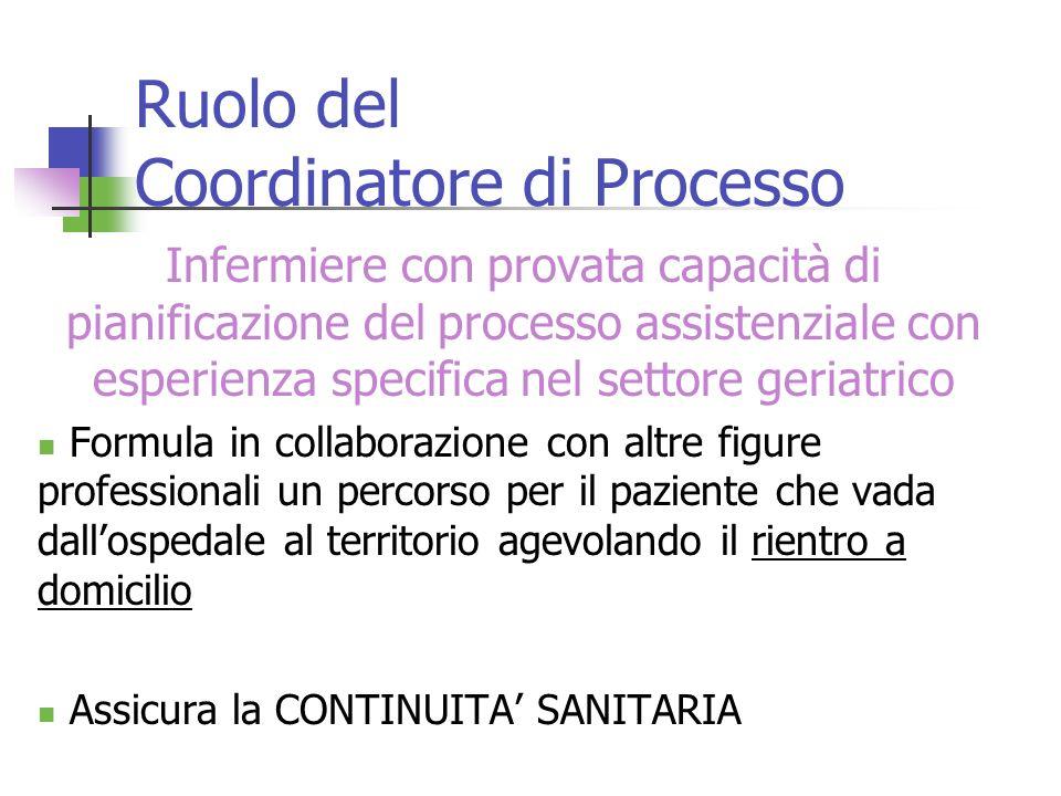 Ruolo del Coordinatore di Processo Infermiere con provata capacità di pianificazione del processo assistenziale con esperienza specifica nel settore g