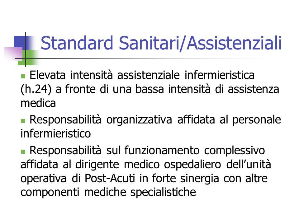 Standard Sanitari/Assistenziali Elevata intensità assistenziale infermieristica (h.24) a fronte di una bassa intensità di assistenza medica Responsabi