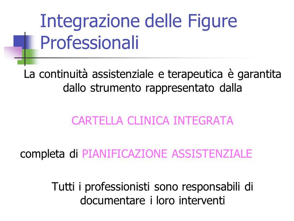 Integrazione delle Figure Professionali La continuità assistenziale e terapeutica è garantita dallo strumento rappresentato dalla CARTELLA CLINICA INT