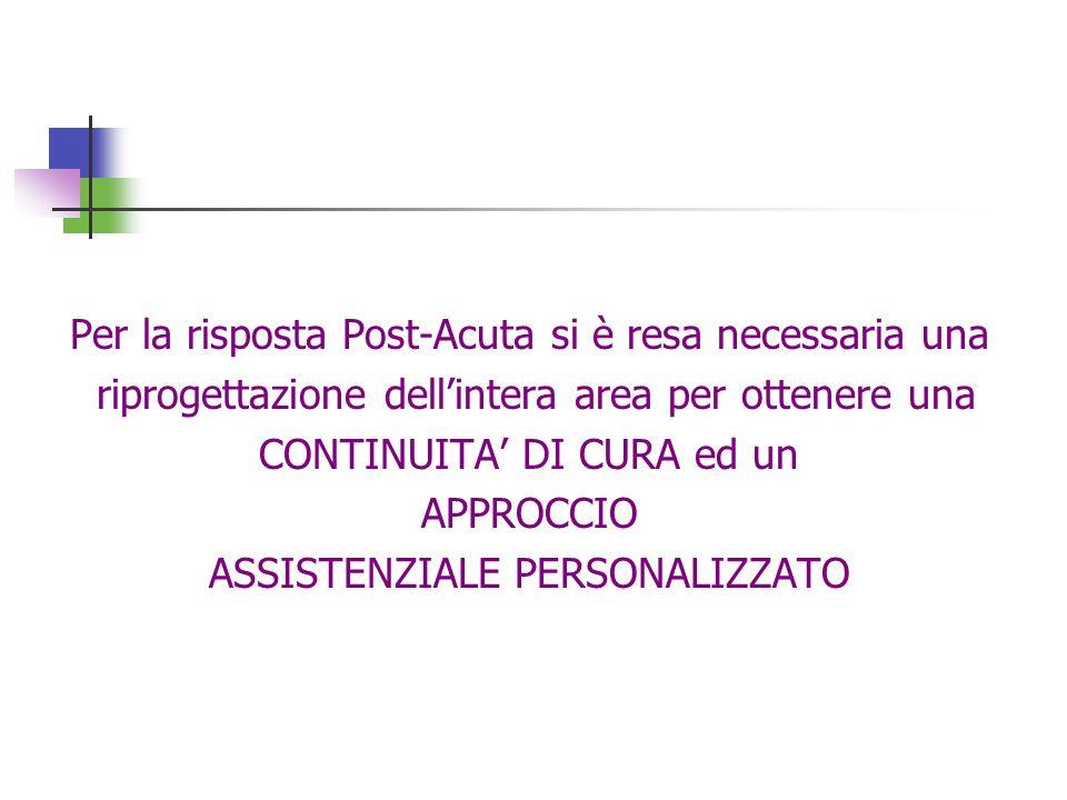 Per la risposta Post-Acuta si è resa necessaria una riprogettazione dellintera area per ottenere una CONTINUITA DI CURA ed un APPROCCIO ASSISTENZIALE