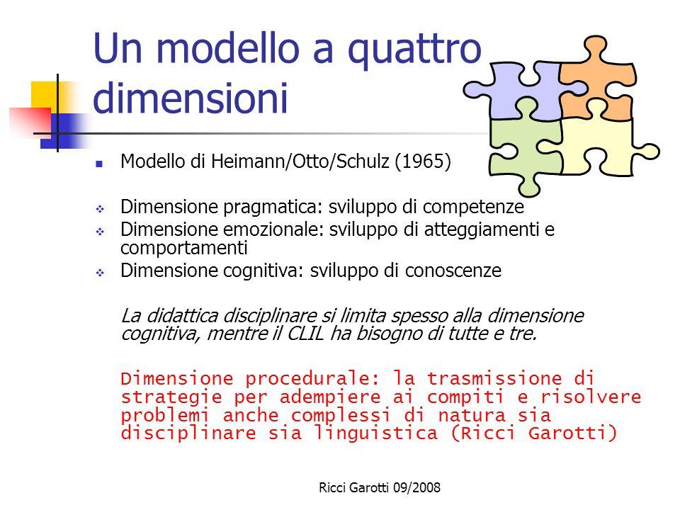 Ricci Garotti 09/2008 Obiettivi di apprendimento Obiettivi di insegnamento Obiettivi di apprendimento: Obiettivi di apprendimento: processo continuo,
