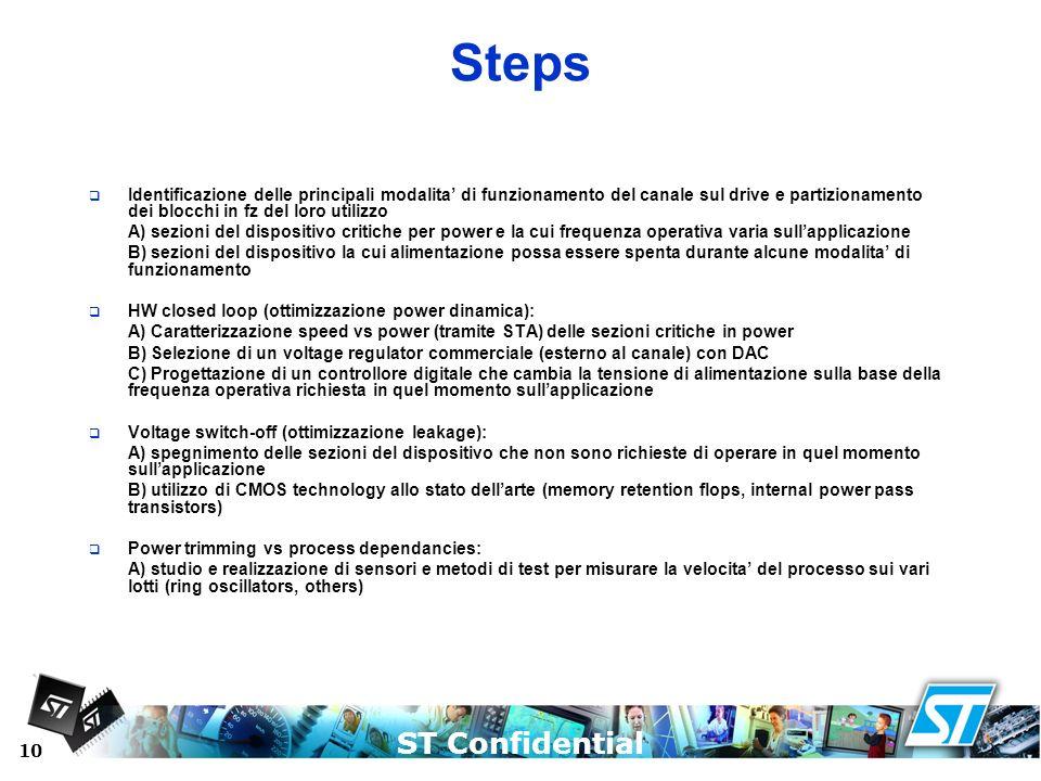 ST Confidential 10 Steps Identificazione delle principali modalita di funzionamento del canale sul drive e partizionamento dei blocchi in fz del loro
