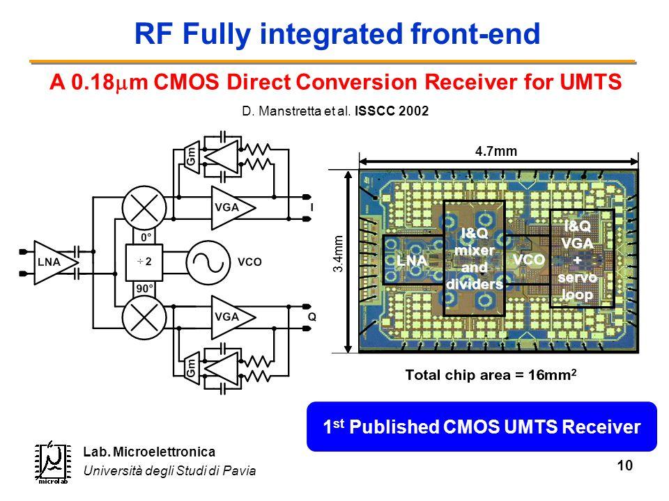 10 Lab. Microelettronica Università degli Studi di Pavia RF Fully integrated front-end A 0.18 m CMOS Direct Conversion Receiver for UMTS D. Manstretta