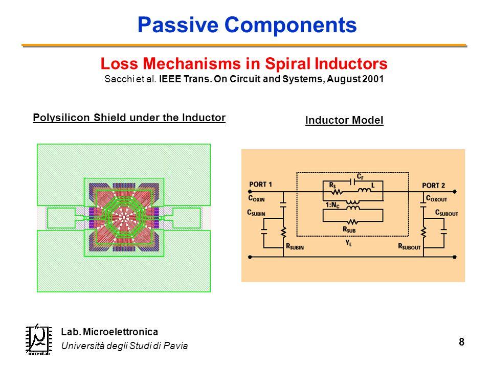 8 Lab. Microelettronica Università degli Studi di Pavia Passive Components Loss Mechanisms in Spiral Inductors Sacchi et al. IEEE Trans. On Circuit an