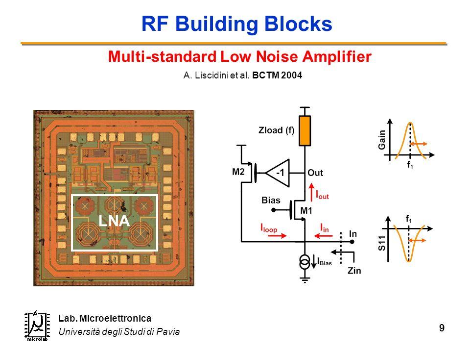 9 Lab. Microelettronica Università degli Studi di Pavia RF Building Blocks Multi-standard Low Noise Amplifier A. Liscidini et al. BCTM 2004 LNA