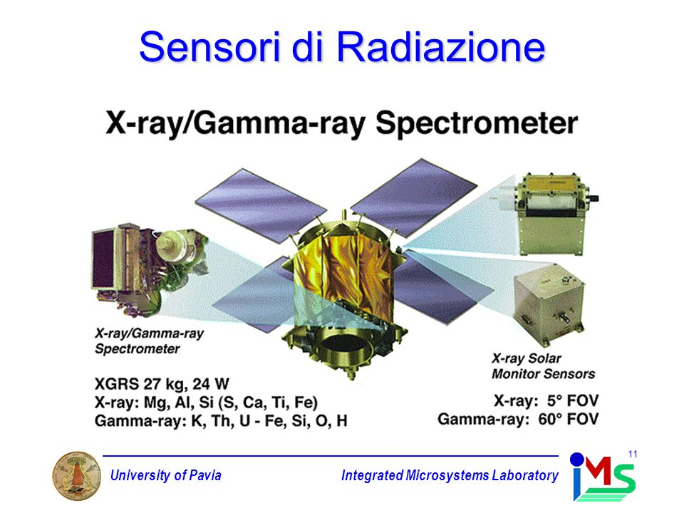 University of PaviaIntegrated Microsystems Laboratory 11 Sensori di Radiazione