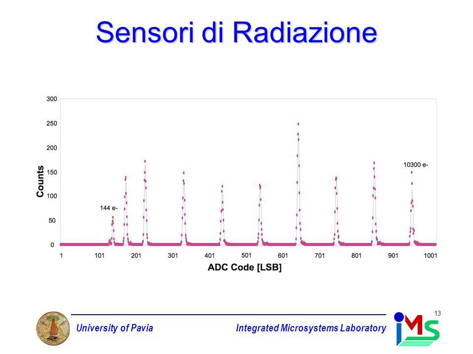 University of PaviaIntegrated Microsystems Laboratory 13 Sensori di Radiazione