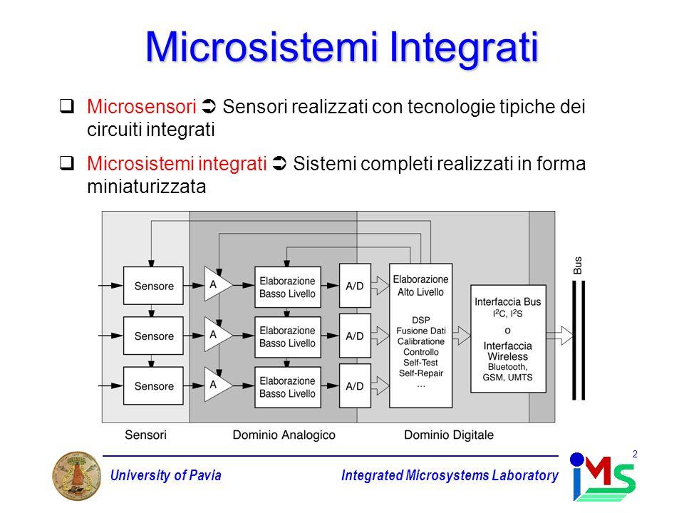 University of PaviaIntegrated Microsystems Laboratory 2 Microsistemi Integrati Microsensori Sensori realizzati con tecnologie tipiche dei circuiti integrati Microsistemi integrati Sistemi completi realizzati in forma miniaturizzata
