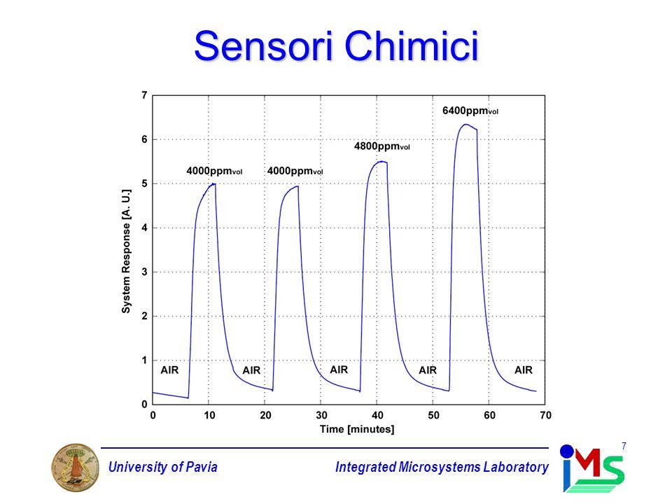 University of PaviaIntegrated Microsystems Laboratory 7 Sensori Chimici