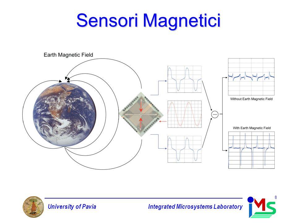 University of PaviaIntegrated Microsystems Laboratory 8 Sensori Magnetici