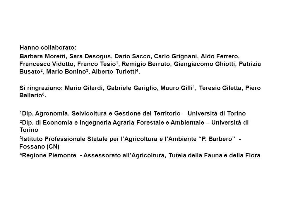 Hanno collaborato: Barbara Moretti, Sara Desogus, Dario Sacco, Carlo Grignani, Aldo Ferrero, Francesco Vidotto, Franco Tesio 1, Remigio Berruto, Giang