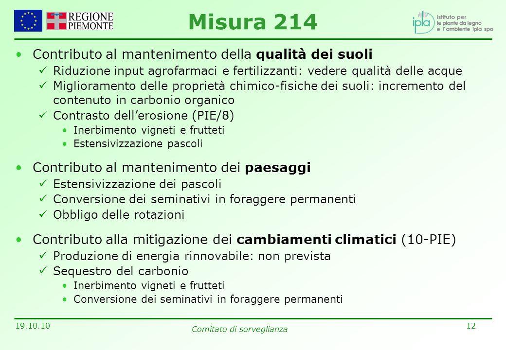 12 19.10.10 Comitato di sorveglianza Contributo al mantenimento della qualità dei suoli Riduzione input agrofarmaci e fertilizzanti: vedere qualità de