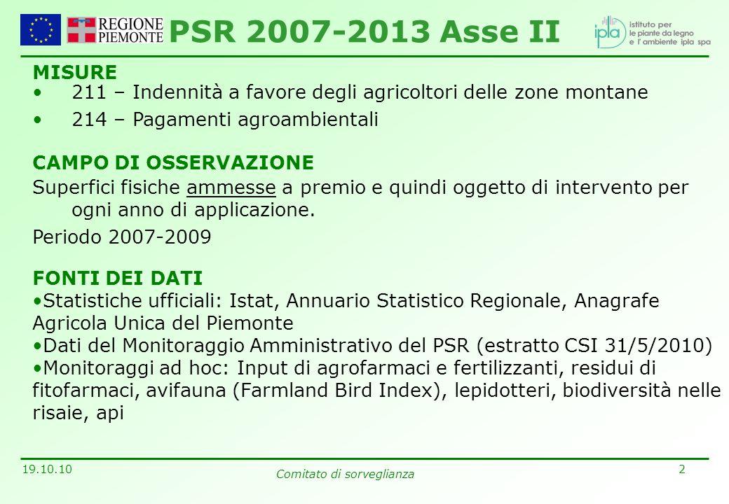 2 19.10.10 Comitato di sorveglianza MISURE 211 – Indennità a favore degli agricoltori delle zone montane 214 – Pagamenti agroambientali CAMPO DI OSSER