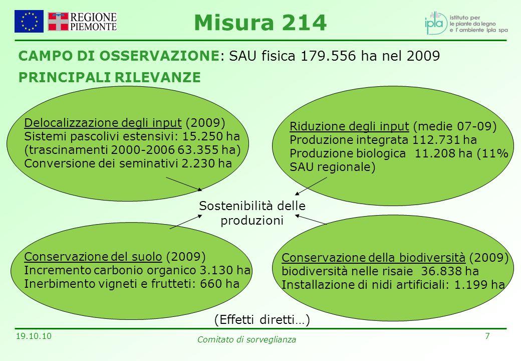7 19.10.10 Comitato di sorveglianza CAMPO DI OSSERVAZIONE: SAU fisica 179.556 ha nel 2009 PRINCIPALI RILEVANZE Misura 214 Sostenibilità delle produzio