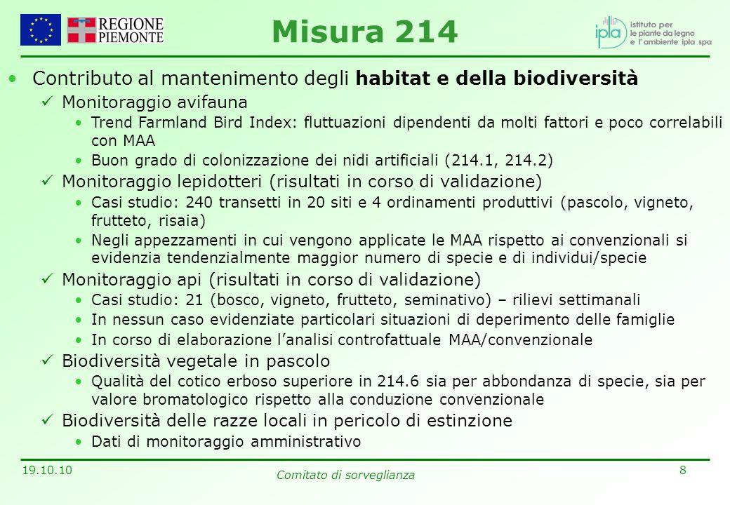 9 19.10.10 Comitato di sorveglianza Contributo al mantenimento della qualità delle acque Riduzione input agrofarmaci e fertilizzanti: azioni 1, 2 Il trend di agrofarmaci e concimi commercializzati in Piemonte è discendente.