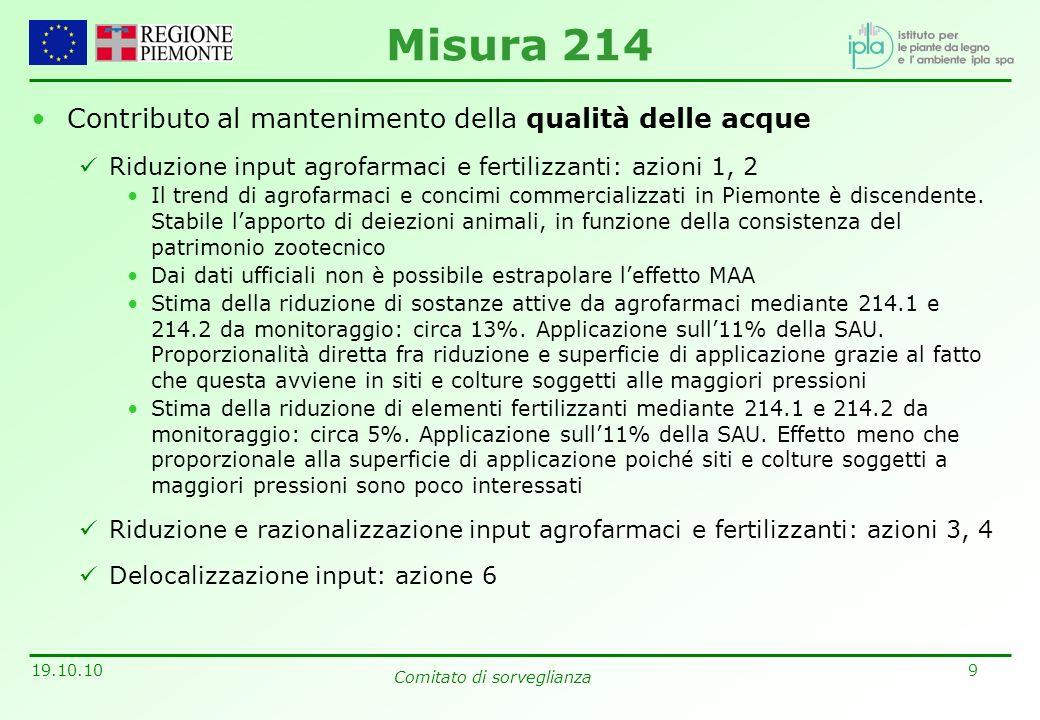 9 19.10.10 Comitato di sorveglianza Contributo al mantenimento della qualità delle acque Riduzione input agrofarmaci e fertilizzanti: azioni 1, 2 Il t