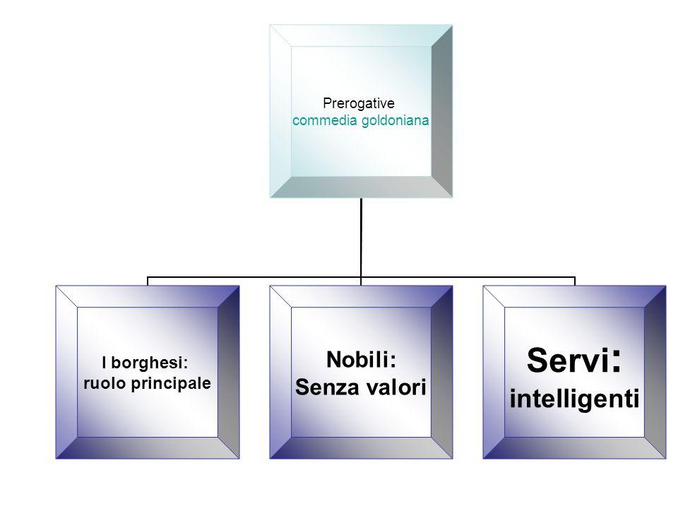 Prerogative commedia goldoniana I borghesi: ruolo principale Nobili: Senza valori Servi: intelligenti