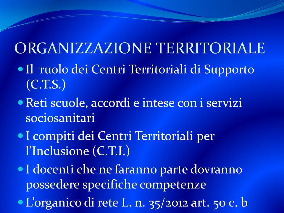 Il ruolo dei Centri Territoriali di Supporto (C.T.S.) Reti scuole, accordi e intese con i servizi sociosanitari I compiti dei Centri Territoriali per lInclusione (C.T.I.) I docenti che ne faranno parte dovranno possedere specifiche competenze Lorganico di rete L.