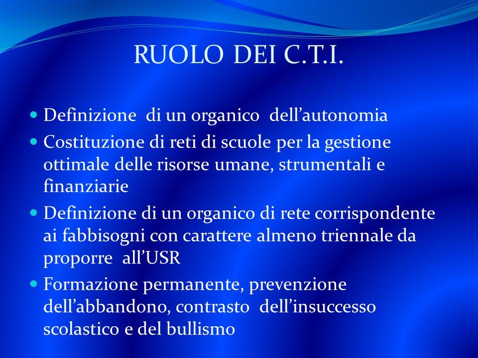 RUOLO DEI C.T.I.