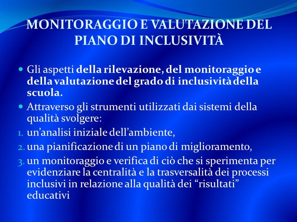 MONITORAGGIO E VALUTAZIONE DEL PIANO DI INCLUSIVITÀ Gli aspetti della rilevazione, del monitoraggio e della valutazione del grado di inclusività della scuola.