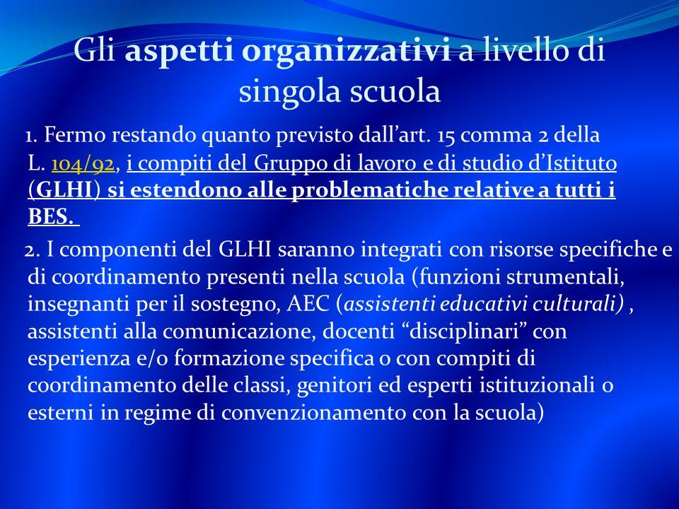 Gli aspetti organizzativi a livello di singola scuola 1.