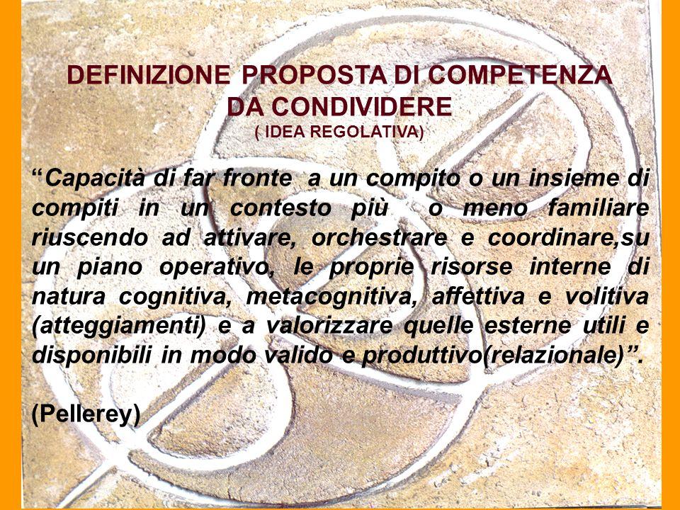 DEFINIZIONE PROPOSTA DI COMPETENZA DA CONDIVIDERE ( IDEA REGOLATIVA) Capacità di far fronte a un compito o un insieme di compiti in un contesto più o meno familiare riuscendo ad attivare, orchestrare e coordinare,su un piano operativo, le proprie risorse interne di natura cognitiva, metacognitiva, affettiva e volitiva (atteggiamenti) e a valorizzare quelle esterne utili e disponibili in modo valido e produttivo(relazionale).