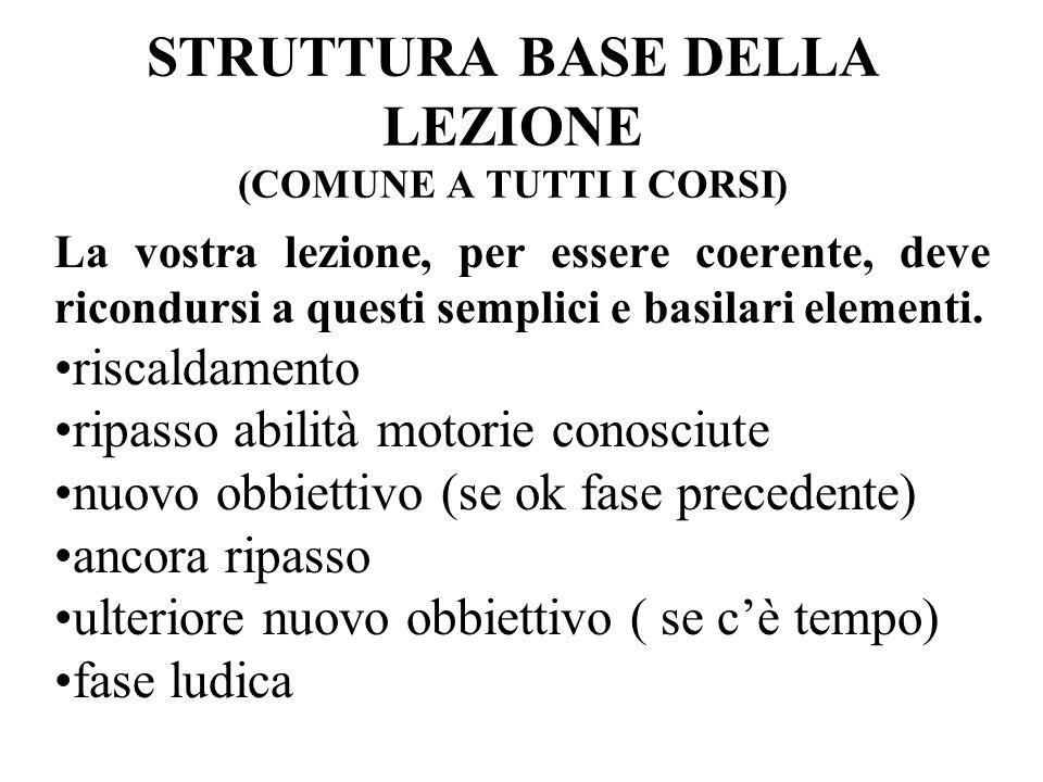 STRUTTURA BASE DELLA LEZIONE (COMUNE A TUTTI I CORSI) La vostra lezione, per essere coerente, deve ricondursi a questi semplici e basilari elementi. r