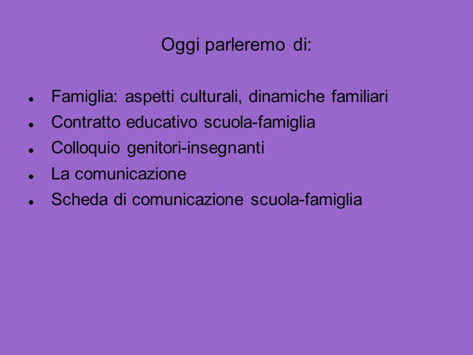 Oggi parleremo di: Famiglia: aspetti culturali, dinamiche familiari Contratto educativo scuola-famiglia Colloquio genitori-insegnanti La comunicazione