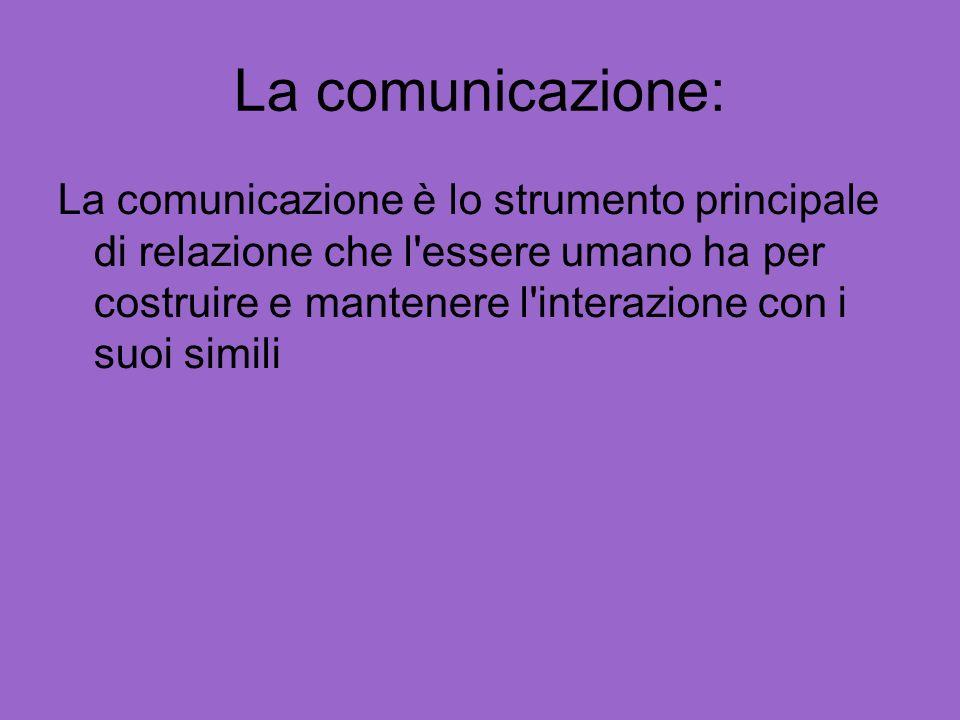 La comunicazione: La comunicazione è lo strumento principale di relazione che l'essere umano ha per costruire e mantenere l'interazione con i suoi sim