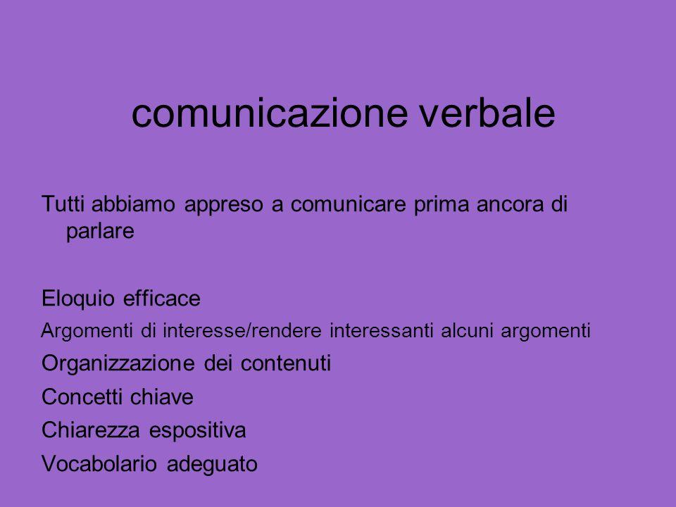comunicazione verbale Tutti abbiamo appreso a comunicare prima ancora di parlare Eloquio efficace Argomenti di interesse/rendere interessanti alcuni a