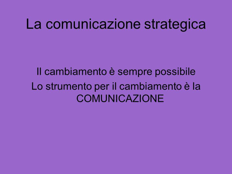 La comunicazione strategica Il cambiamento è sempre possibile Lo strumento per il cambiamento è la COMUNICAZIONE