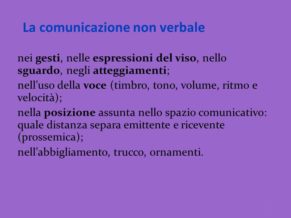 La comunicazione non verbale nei gesti, nelle espressioni del viso, nello sguardo, negli atteggiamenti; nelluso della voce (timbro, tono, volume, ritm