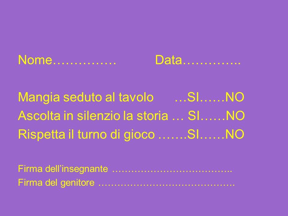 Nome…………… Data…………..